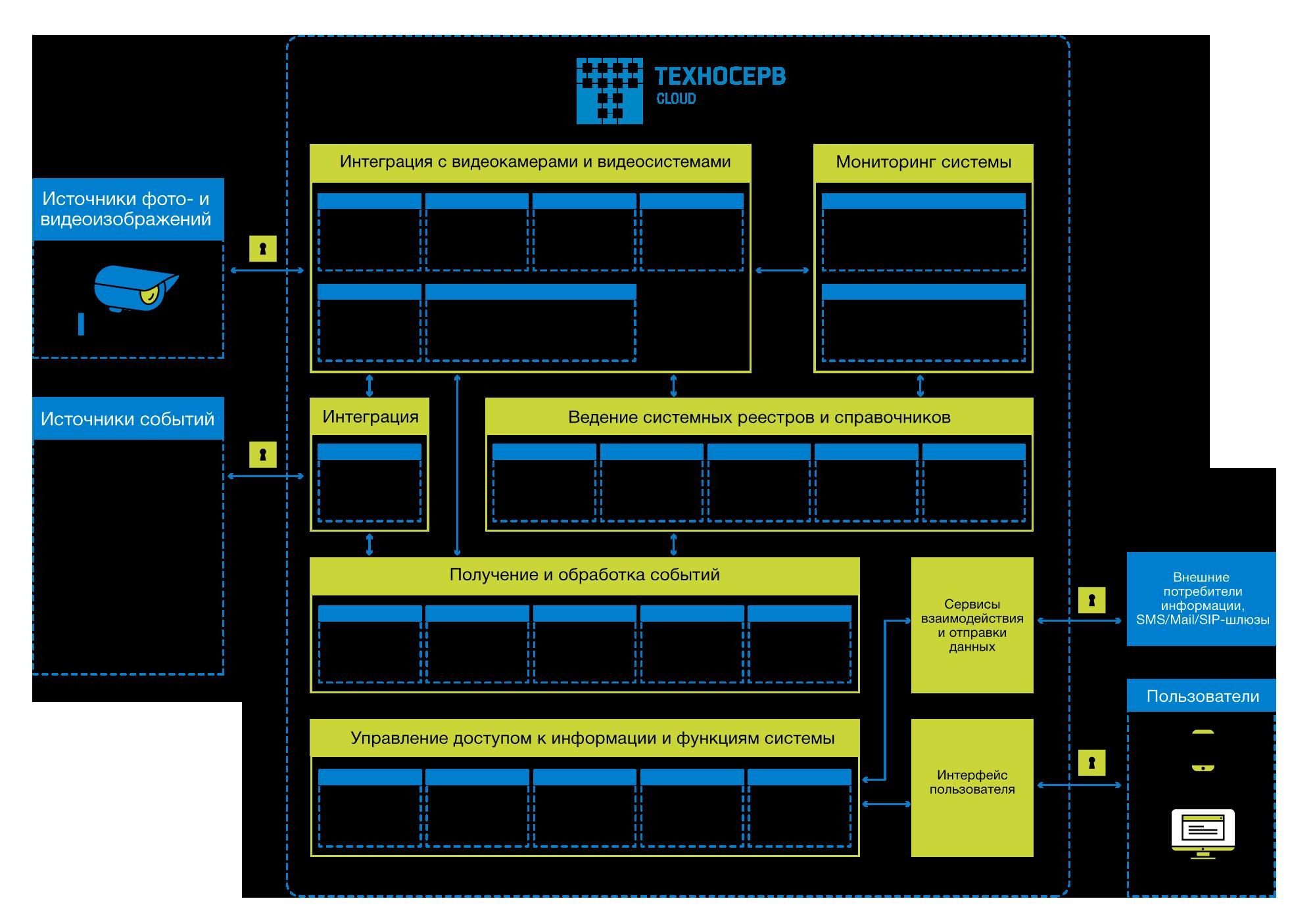 несанкционированный мониторинг за активностью потребителя информации